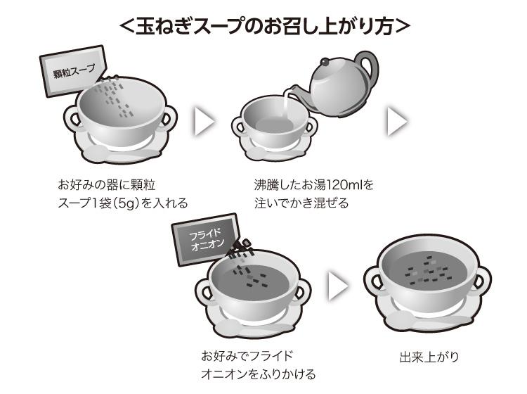 淡路島玉ねぎスープ